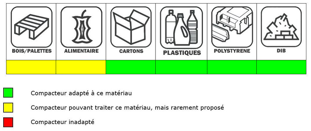 NETPACT_tableau utilisation_1065x450
